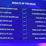 Sorteggi Champions:agli ottavi Juve-Porto, Real-Atalanta e Lazio-Bayern